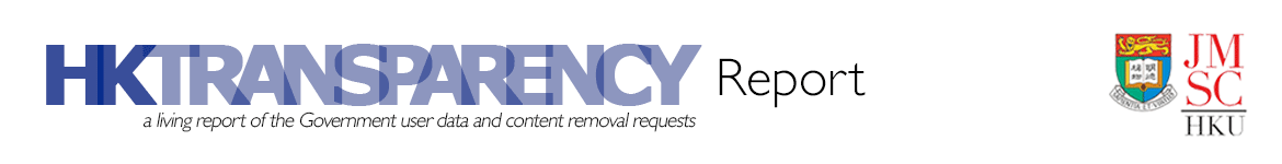 Transparency-report-logo