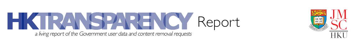 Transparency-report-logo3